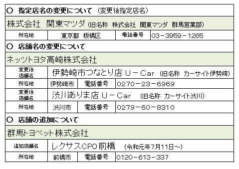 公立 学校 共済 組合 埼玉 支部